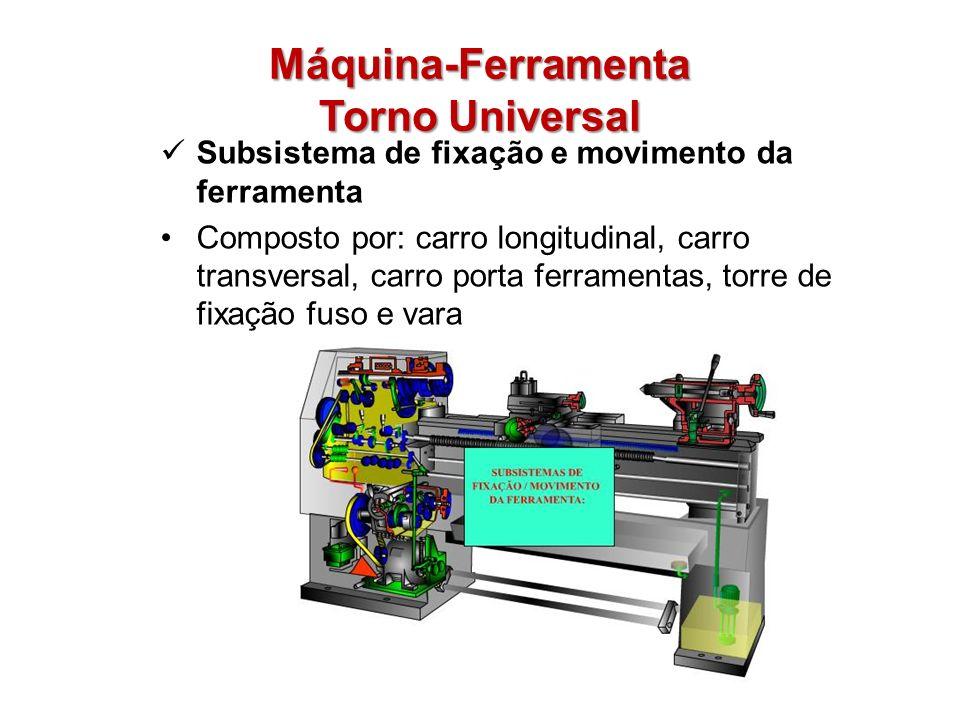 Máquina-Ferramenta Torno Universal Subsistema de fixação e movimento da ferramenta Composto por: carro longitudinal, carro transversal, carro porta fe