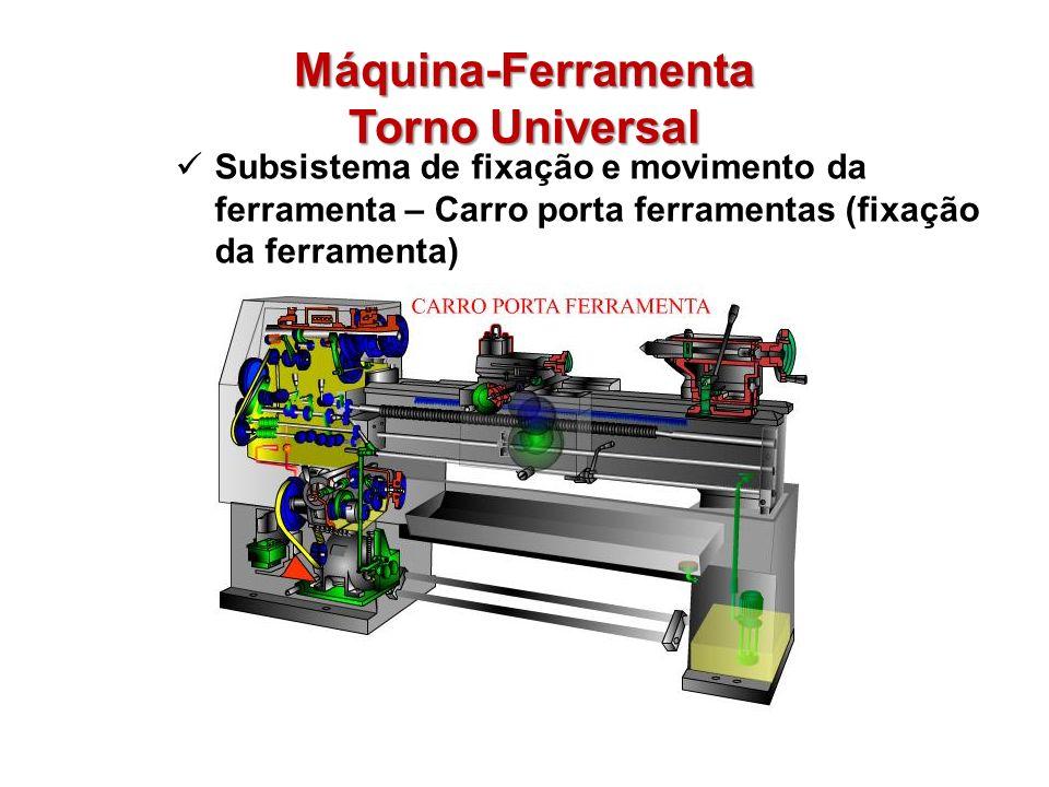 Máquina-Ferramenta Torno Universal Subsistema de fixação e movimento da ferramenta – Carro porta ferramentas (fixação da ferramenta)