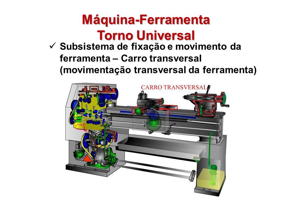 Máquina-Ferramenta Torno Universal Subsistema de fixação e movimento da ferramenta – Carro transversal (movimentação transversal da ferramenta)