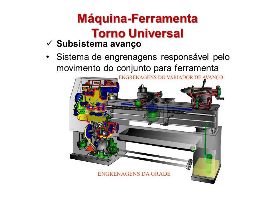 Máquina-Ferramenta Torno Universal Subsistema avanço Sistema de engrenagens responsável pelo movimento do conjunto para ferramenta