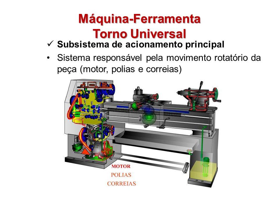 Máquina-Ferramenta Torno Universal Subsistema de acionamento principal Sistema responsável pela movimento rotatório da peça (motor, polias e correias)