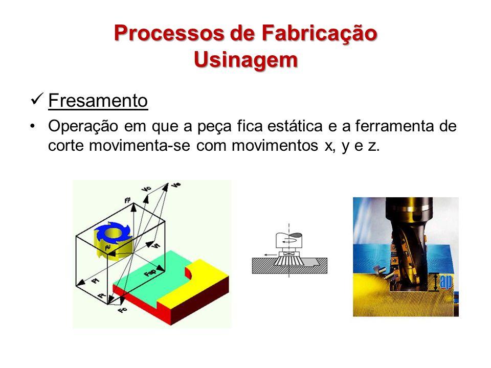Processos de Fabricação Usinagem Furação Operação de usinagem para obtenção de furo, geralmente cilíndricos, utilizando ferramenta multi cortante