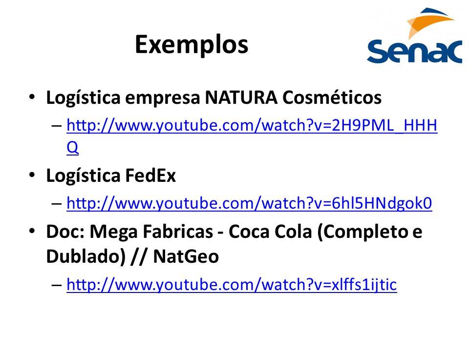 Exemplos Logística empresa NATURA Cosméticos – http://www.youtube.com/watch?v=2H9PML_HHH Q http://www.youtube.com/watch?v=2H9PML_HHH Q Logística FedEx