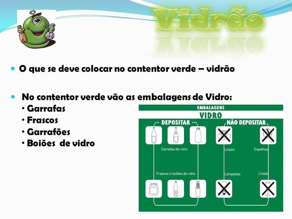 O que se deve colocar no contentor verde – vidrão No contentor verde vão as embalagens de Vidro: · Garrafas · Frascos · Garrafões · Boiões de vidro