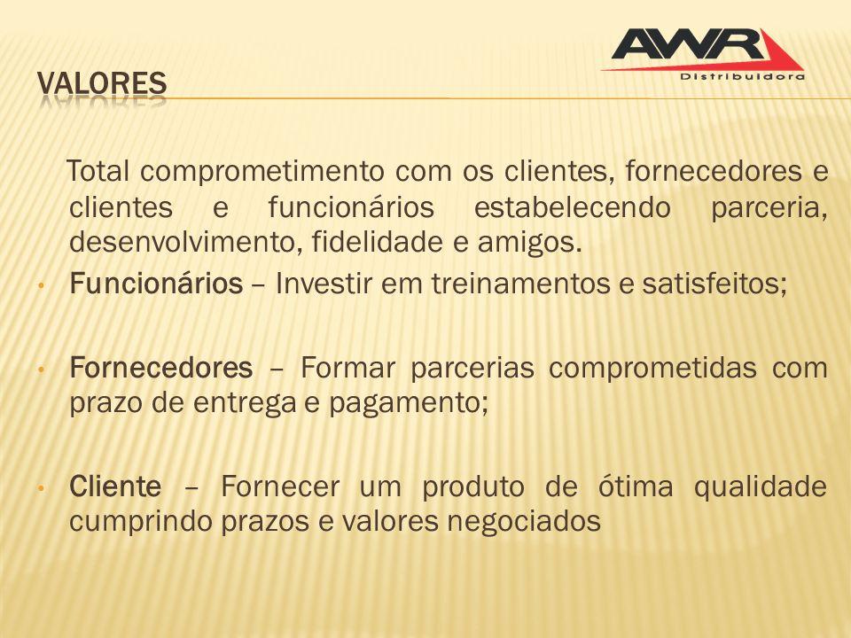 Total comprometimento com os clientes, fornecedores e clientes e funcionários estabelecendo parceria, desenvolvimento, fidelidade e amigos. Funcionári
