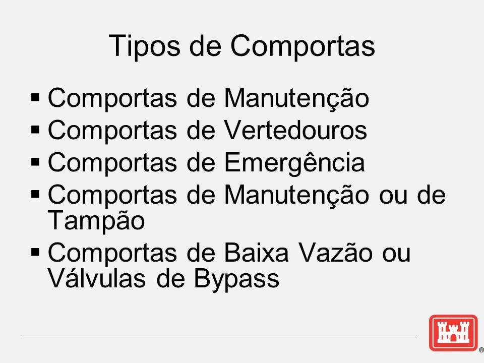 Tipos de Comportas Comportas de Manutenção Comportas de Vertedouros Comportas de Emergência Comportas de Manutenção ou de Tampão Comportas de Baixa Vazão ou Válvulas de Bypass