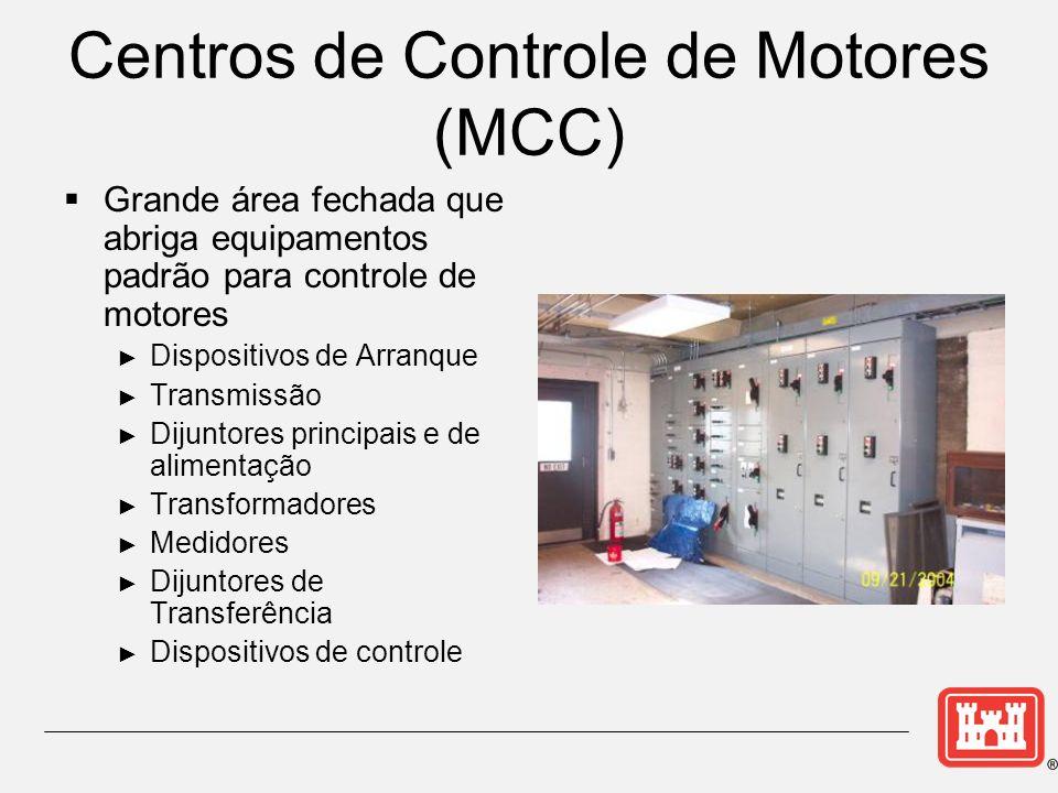 Centros de Controle de Motores (MCC) Grande área fechada que abriga equipamentos padrão para controle de motores Dispositivos de Arranque Transmissão Dijuntores principais e de alimentação Transformadores Medidores Dijuntores de Transferência Dispositivos de controle
