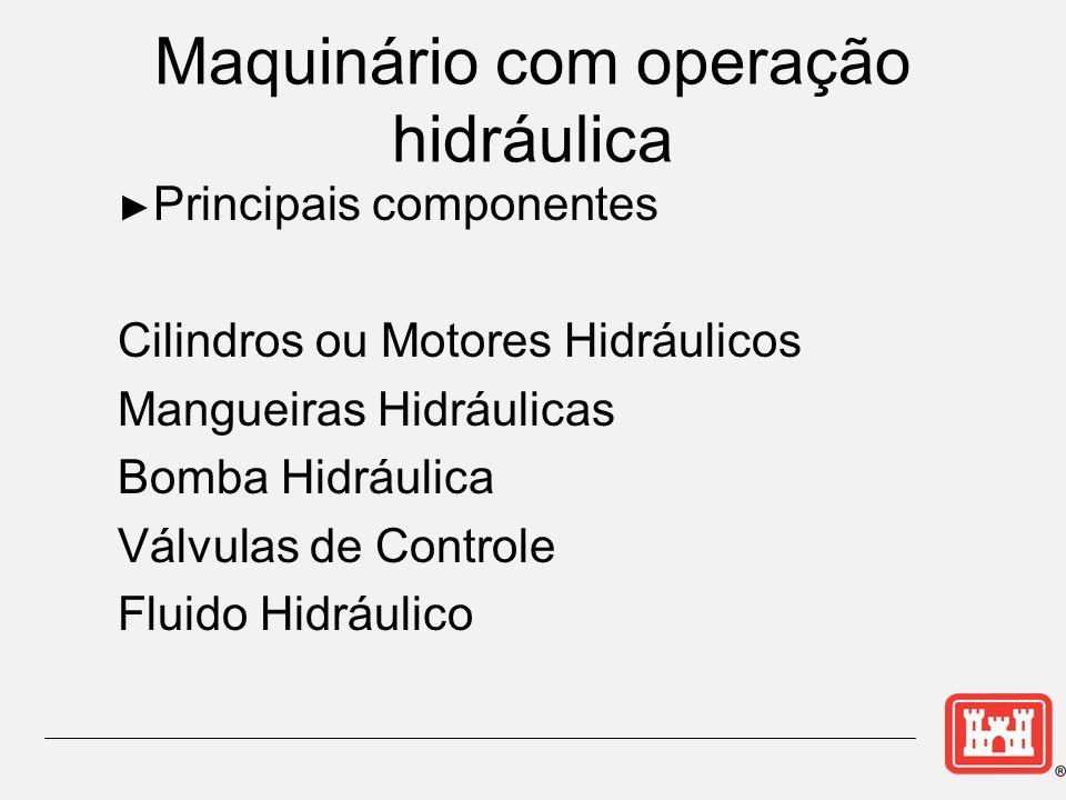 Maquinário com operação hidráulica Principais componentes Cilindros ou Motores Hidráulicos Mangueiras Hidráulicas Bomba Hidráulica Válvulas de Controle Fluido Hidráulico