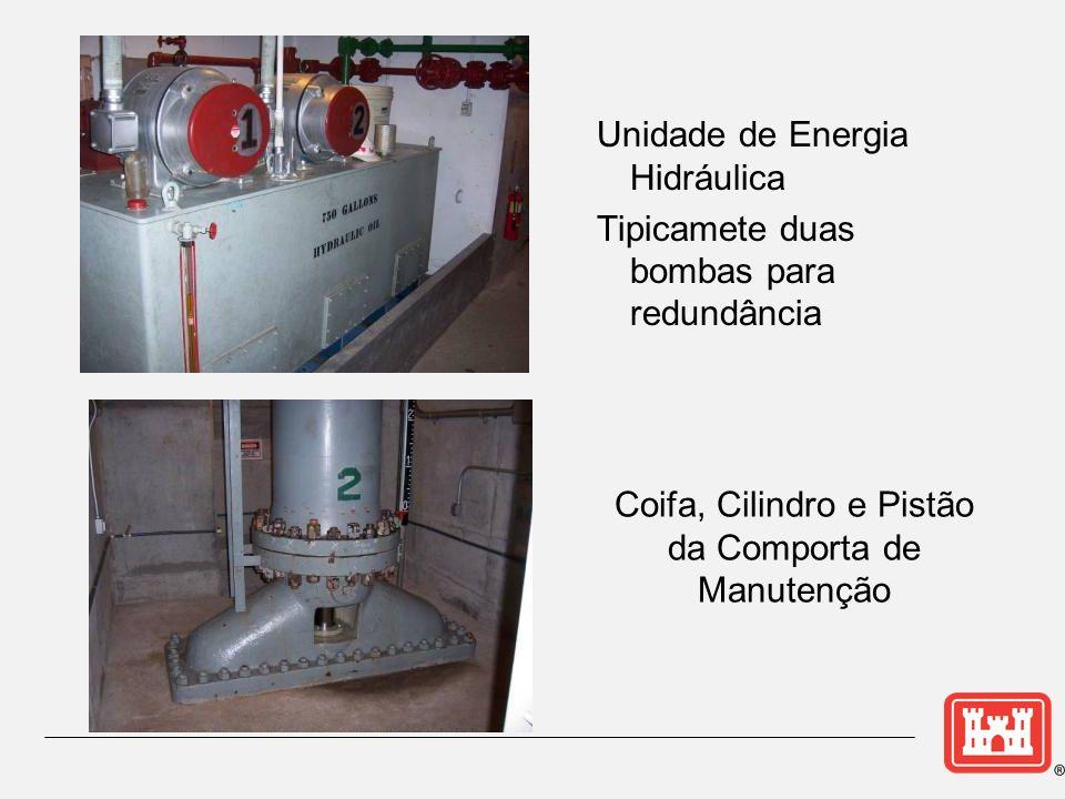 Coifa, Cilindro e Pistão da Comporta de Manutenção Unidade de Energia Hidráulica Tipicamete duas bombas para redundância