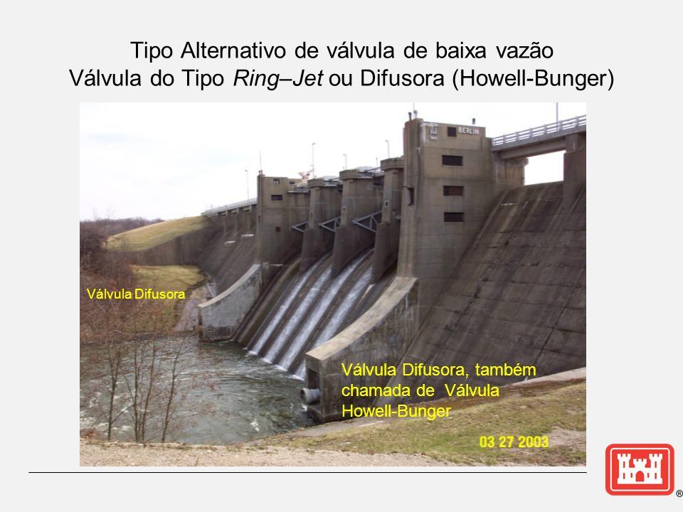 Tipo Alternativo de válvula de baixa vazão Válvula do Tipo Ring–Jet ou Difusora (Howell-Bunger) Válvula Difusora, também chamada de Válvula Howell-Bunger Válvula Difusora