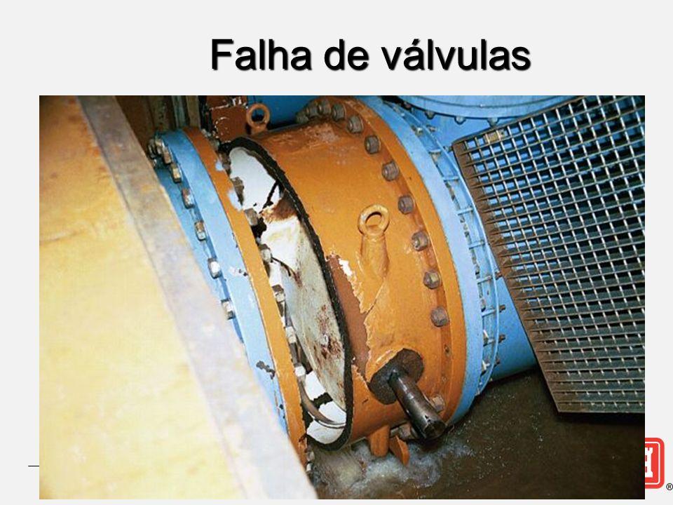 Cilindros Hidráulicos Verificar Ancoragem de cilindros hidráulicos Verificar condições das hastes dos cilindros Inspecionar juntas das hastes dos pistões quanto a vazamento de óleo hidráulico