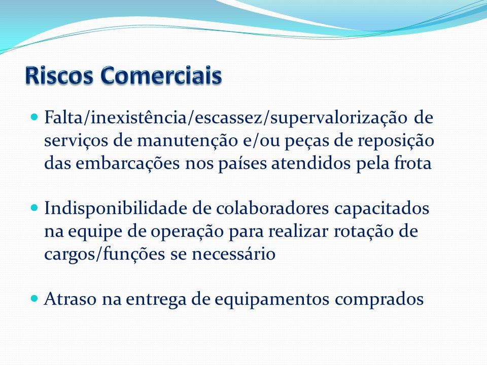 Falta/inexistência/escassez/supervalorização de serviços de manutenção e/ou peças de reposição das embarcações nos países atendidos pela frota Indispo