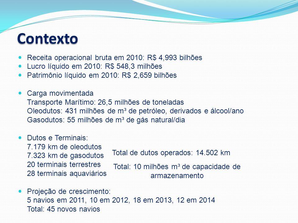 Contexto Receita operacional bruta em 2010: R$ 4,993 bilhões Lucro líquido em 2010: R$ 548,3 milhões Patrimônio líquido em 2010: R$ 2,659 bilhões Carg