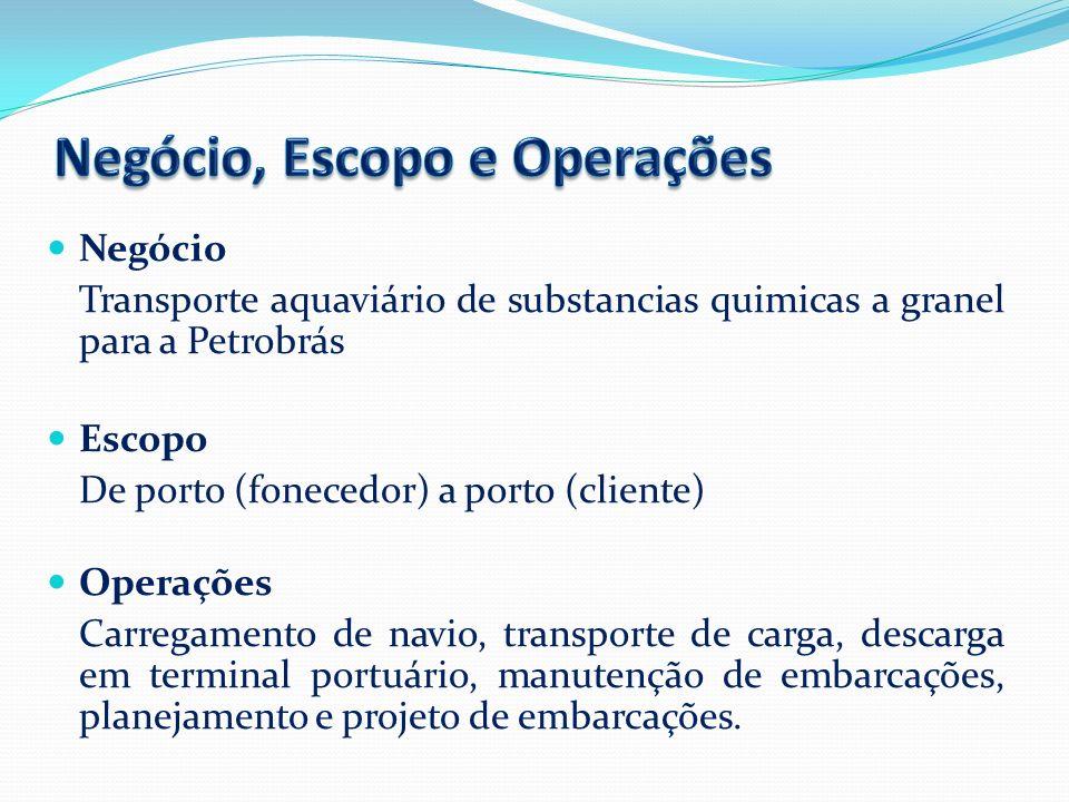 Negócio Transporte aquaviário de substancias quimicas a granel para a Petrobrás Escopo De porto (fonecedor) a porto (cliente) Operações Carregamento d