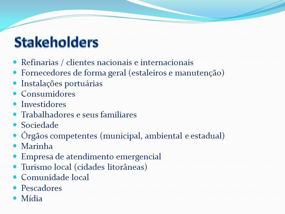 Refinarias / clientes nacionais e internacionais Fornecedores de forma geral (estaleiros e manutenção) Instalações portuárias Consumidores Investidore