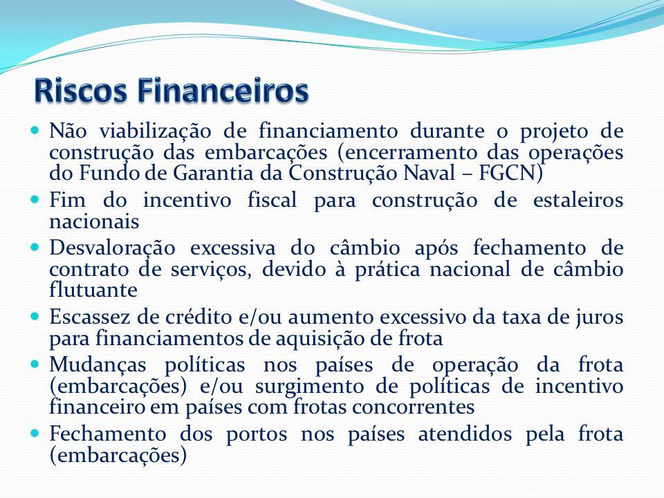 Não viabilização de financiamento durante o projeto de construção das embarcações (encerramento das operações do Fundo de Garantia da Construção Naval