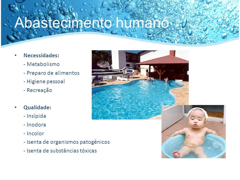 Principais poluentes da água Organismos patogênicos: As classes de organismos patogênicos mais comuns e algumas doenças transmitidas pela água e pelo esgoto ao homem são: - Bactérias: leptospirose, febre tifóide, cólera, etc; - Vírus: hepatite infecciosa e poliomielite; - Protozoários: amebíase e giardíase; - Helmintos: esquistossomose e ascaridíase Sólidos em suspensão: Aumentam a turbidez da água, reduzindo as taxas de fotossíntese e prejudicando a procura de alimentos para algumas espécies, o que leva ao desequilíbrio da cadeia alimentar Calor: A temperatura influencia características físicas, químicas e biológicas da água como a densidade, solubilidade de gases, tensão superficial e reações químicas, interferindo em toda a dinâmica do ecossistema.
