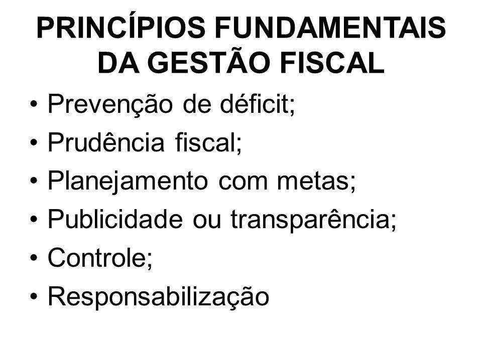 PRINCÍPIOS FUNDAMENTAIS DA GESTÃO FISCAL Prevenção de déficit; Prudência fiscal; Planejamento com metas; Publicidade ou transparência; Controle; Responsabilização