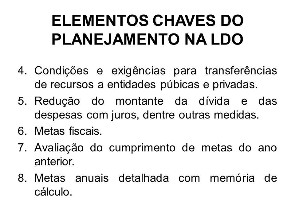 ELEMENTOS CHAVES DO PLANEJAMENTO NA LDO 4.Condições e exigências para transferências de recursos a entidades púbicas e privadas.