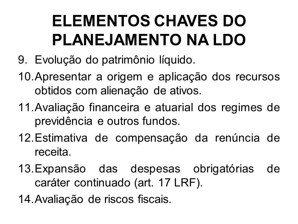 ELEMENTOS CHAVES DO PLANEJAMENTO NA LDO 9.Evolução do patrimônio líquido.