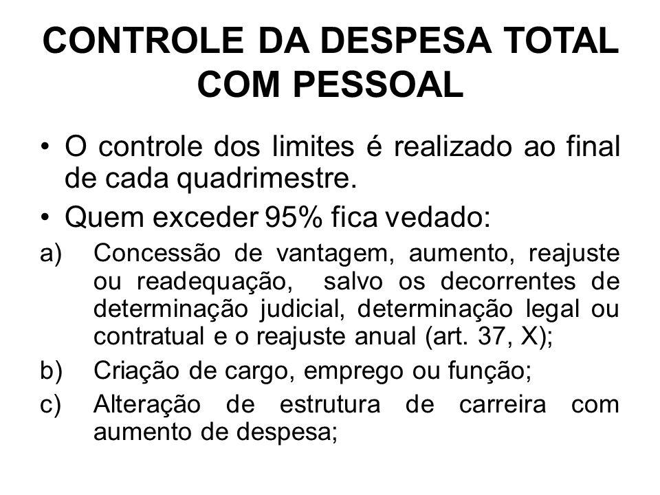 CONTROLE DA DESPESA TOTAL COM PESSOAL O controle dos limites é realizado ao final de cada quadrimestre.