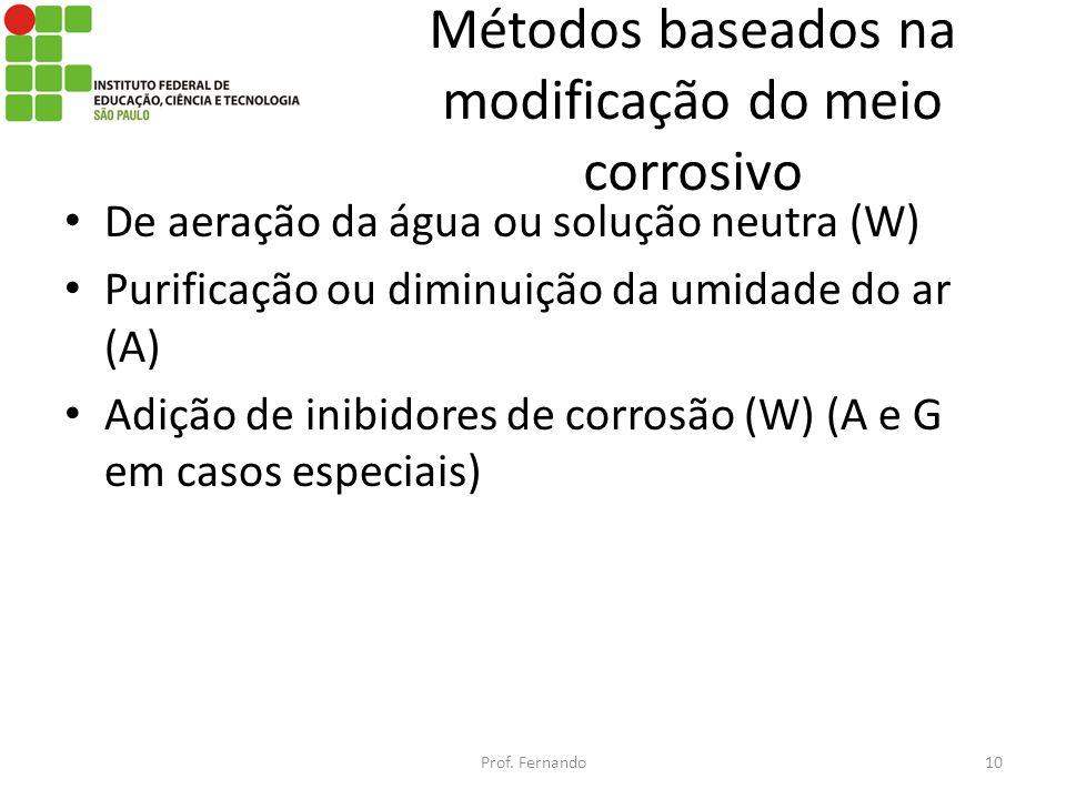 Métodos baseados na modificação do meio corrosivo De aeração da água ou solução neutra (W) Purificação ou diminuição da umidade do ar (A) Adição de in