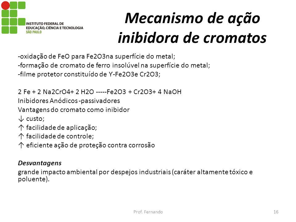 Mecanismo de ação inibidora de cromatos -oxidação de FeO para Fe2O3na superfície do metal; -formação de cromato de ferro insolúvel na superfície do me
