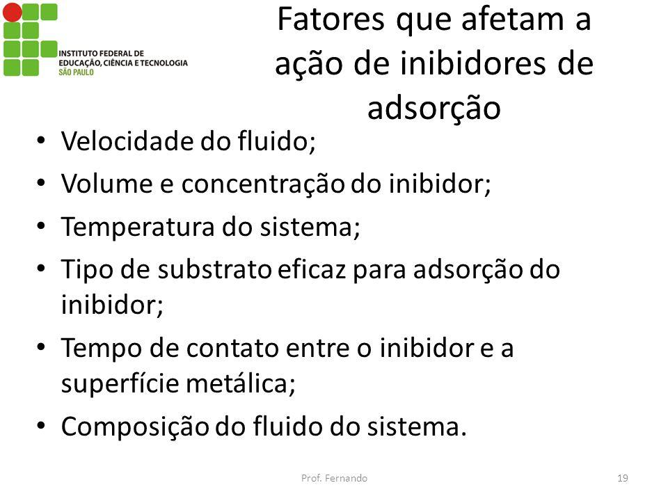 Fatores que afetam a ação de inibidores de adsorção Velocidade do fluido; Volume e concentração do inibidor; Temperatura do sistema; Tipo de substrato