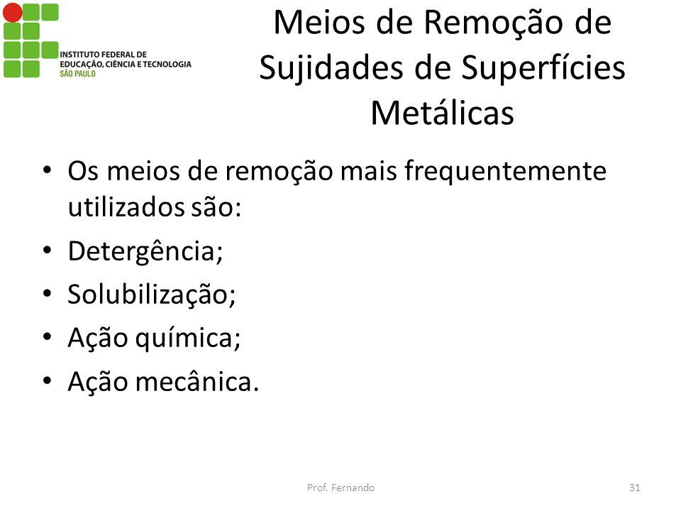 Meios de Remoção de Sujidades de Superfícies Metálicas Os meios de remoção mais frequentemente utilizados são: Detergência; Solubilização; Ação químic
