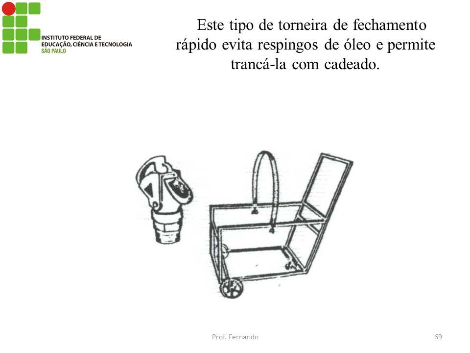 Este tipo de torneira de fechamento rápido evita respingos de óleo e permite trancá-la com cadeado. Prof. Fernando69