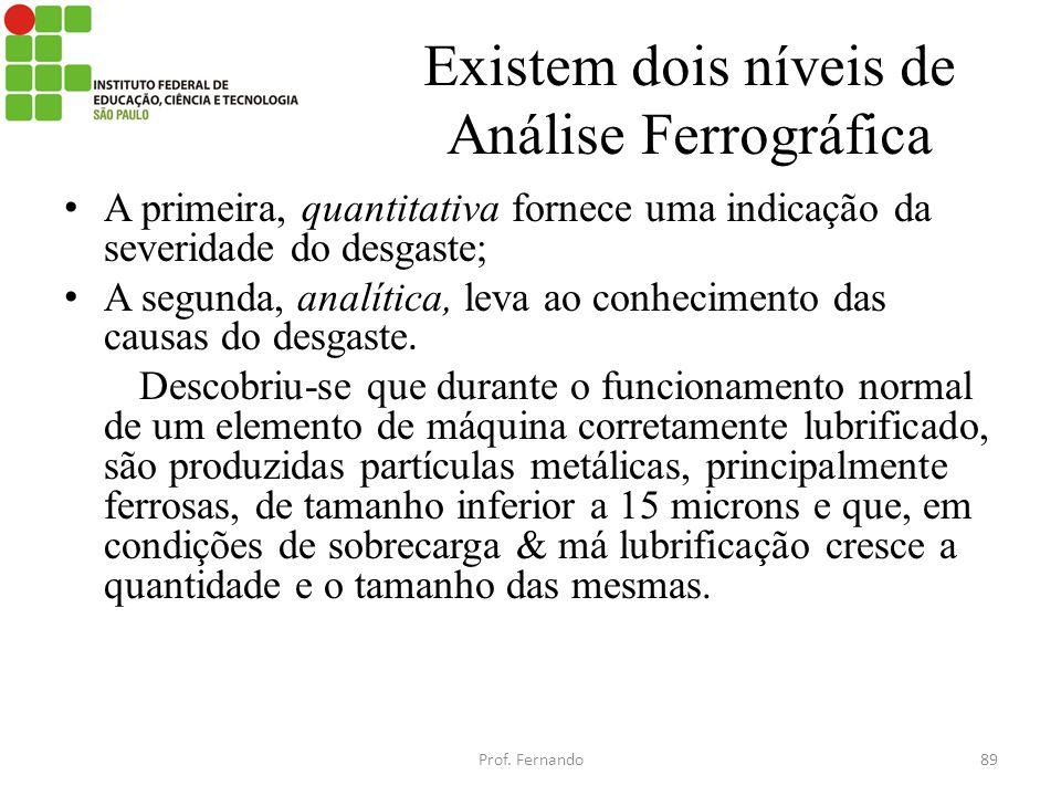 Existem dois níveis de Análise Ferrográfica A primeira, quantitativa fornece uma indicação da severidade do desgaste; A segunda, analítica, leva ao co