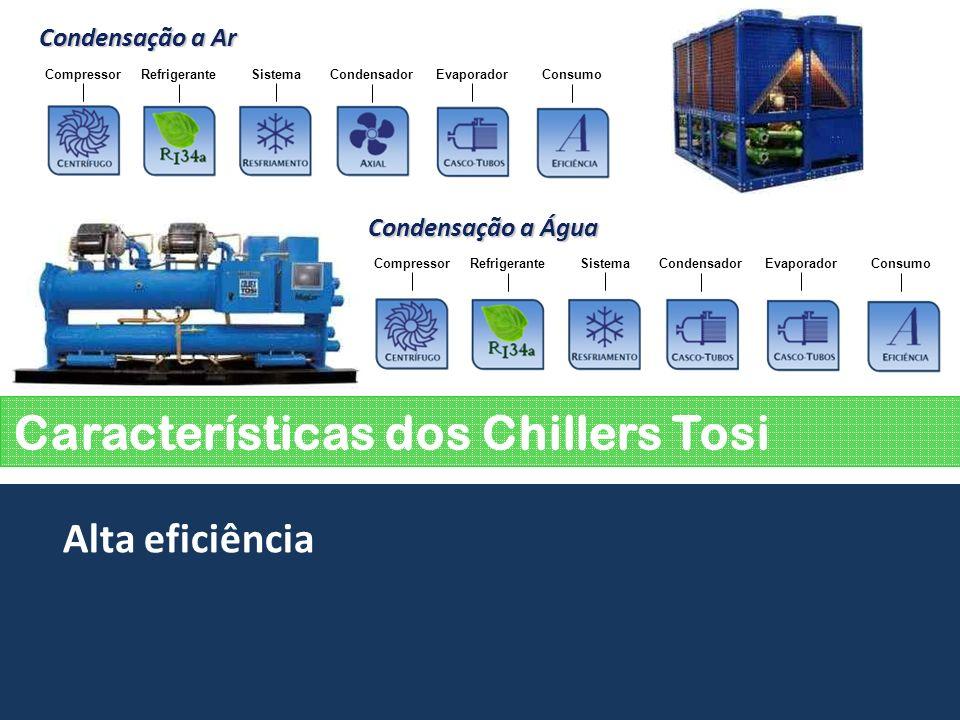 Características dos Chillers Tosi TT300 80 – 90 Tons TT350 110 Tons TT400 150 Tons TT500 200 Tons Alta eficiência CompressorRefrigeranteSistemaCondens