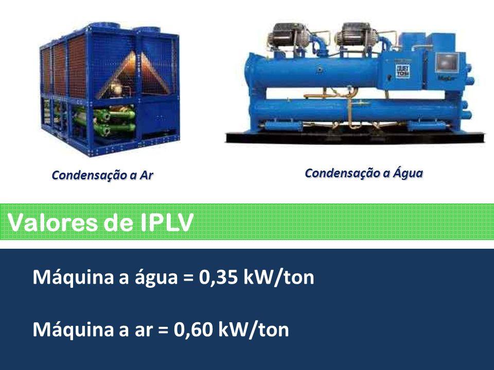 Valores de IPLV TT300 80 – 90 Tons TT350 110 Tons TT400 150 Tons TT500 200 Tons Máquina a água = 0,35 kW/ton Máquina a ar = 0,60 kW/ton Condensação a