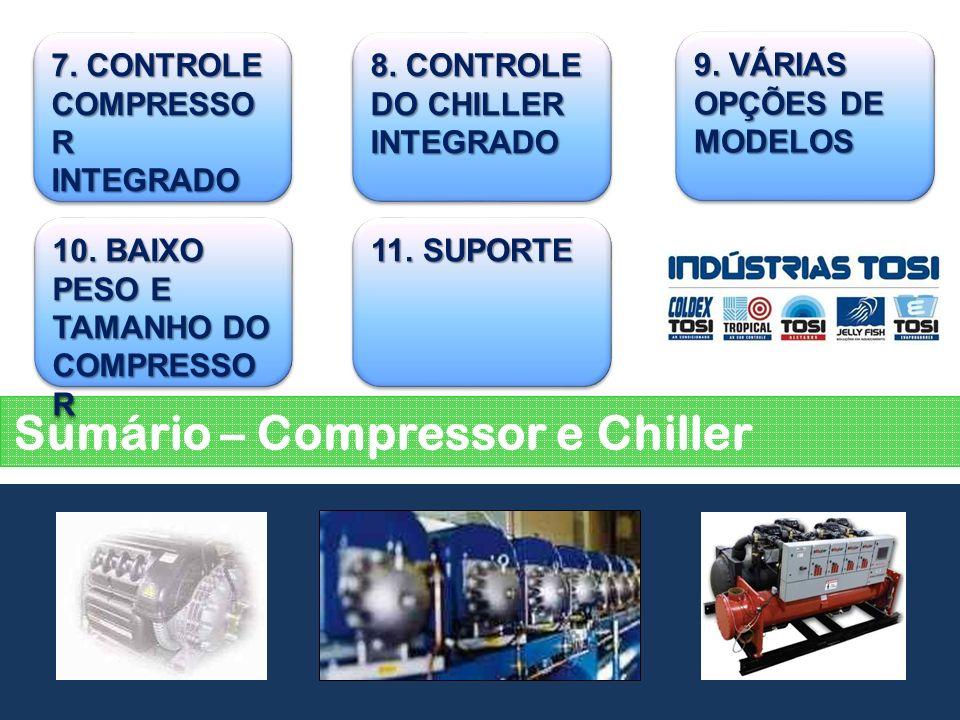 Sumário – Compressor e Chiller 7. CONTROLE COMPRESSO R INTEGRADO 8. CONTROLE DO CHILLER INTEGRADO 9. VÁRIAS OPÇÕES DE MODELOS 10. BAIXO PESO E TAMANHO