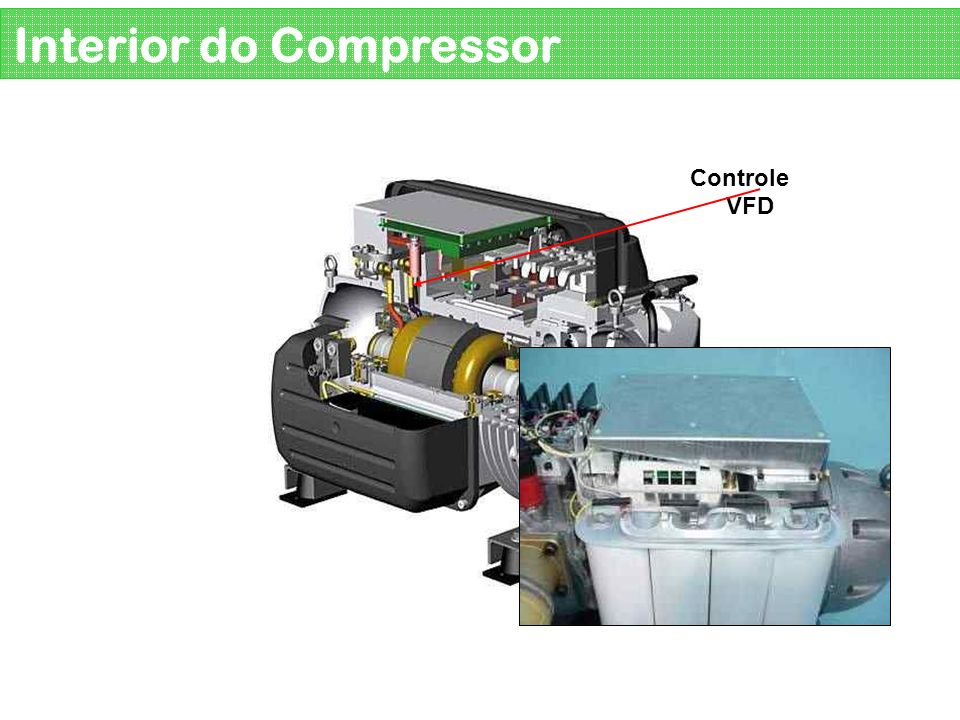 Controle VFD Interior do Compressor