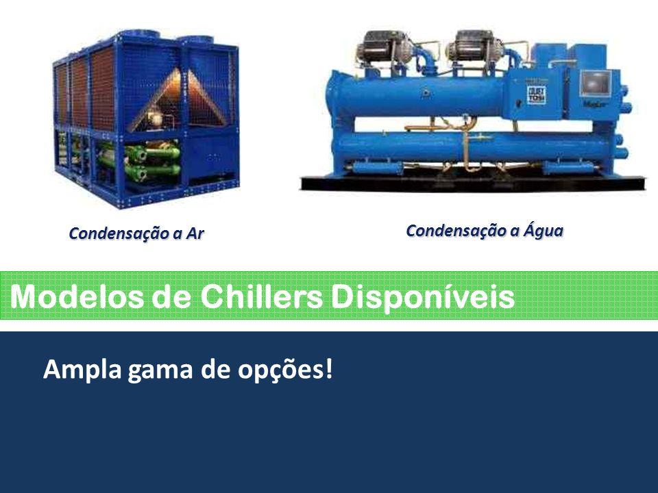 Características dos Chillers Tosi TT300 80 – 90 Tons TT350 110 Tons TT400 150 Tons TT500 200 Tons Alta eficiência CompressorRefrigeranteSistemaCondensadorEvaporadorConsumo CompressorRefrigeranteSistemaCondensadorEvaporadorConsumo Condensação a Ar Condensação a Água