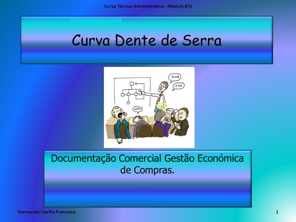 Curva Dente de Serra Documentação Comercial Gestão Económica de Compras. Formanda: Cecília Francisco.1 Curso Técnica Administrativa - Módulo 672