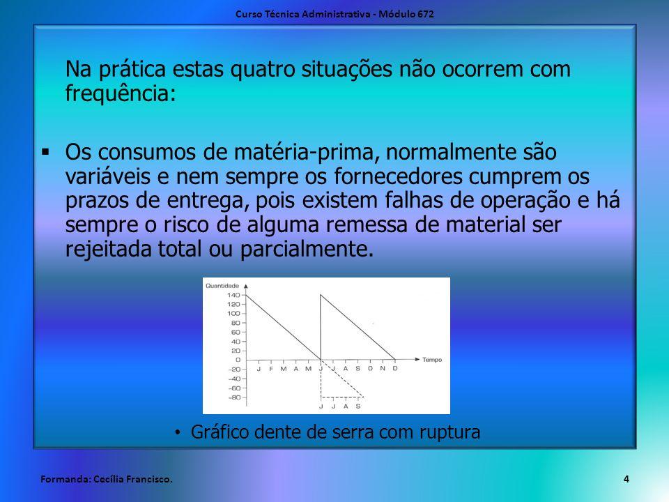 Na prática estas quatro situações não ocorrem com frequência: Os consumos de matéria-prima, normalmente são variáveis e nem sempre os fornecedores cum