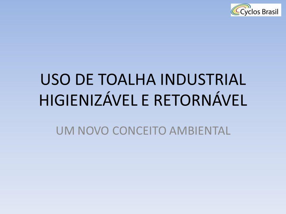 USO DE TOALHA INDUSTRIAL HIGIENIZÁVEL E RETORNÁVEL UM NOVO CONCEITO AMBIENTAL