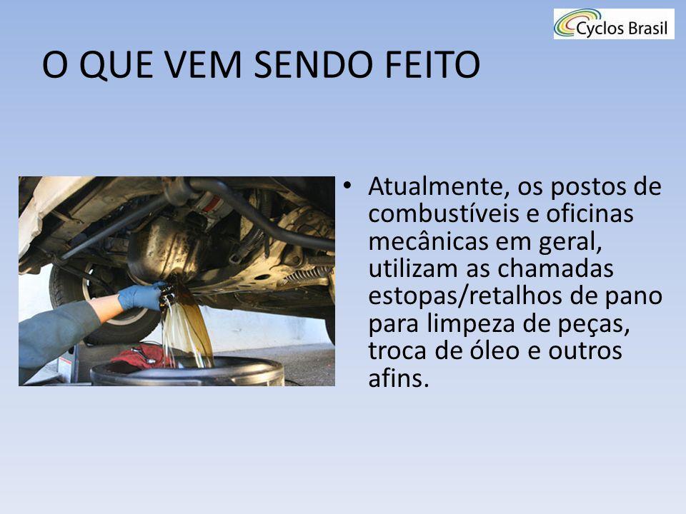 O QUE VEM SENDO FEITO Atualmente, os postos de combustíveis e oficinas mecânicas em geral, utilizam as chamadas estopas/retalhos de pano para limpeza