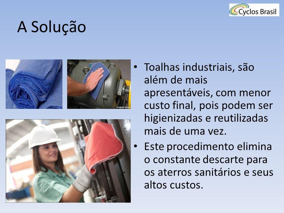 A Solução Toalhas industriais, são além de mais apresentáveis, com menor custo final, pois podem ser higienizadas e reutilizadas mais de uma vez. Este