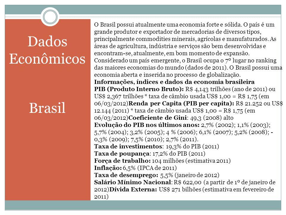 Dados Econômicos Brasil O Brasil possui atualmente uma economia forte e sólida. O país é um grande produtor e exportador de mercadorias de diversos ti