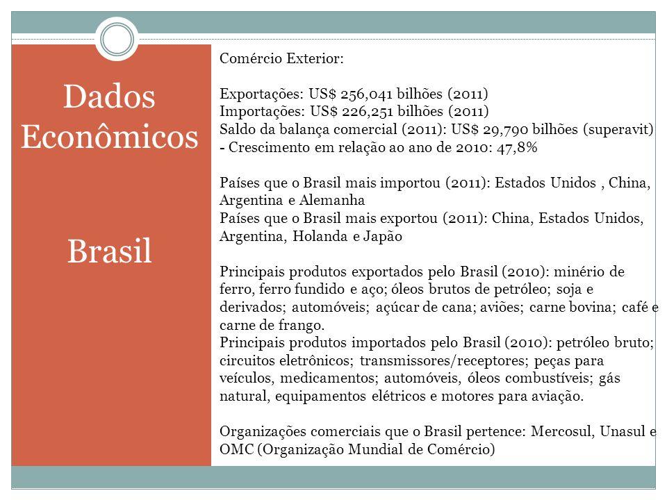 Comércio Exterior: Exportações: US$ 256,041 bilhões (2011) Importações: US$ 226,251 bilhões (2011) Saldo da balança comercial (2011): US$ 29,790 bilhõ