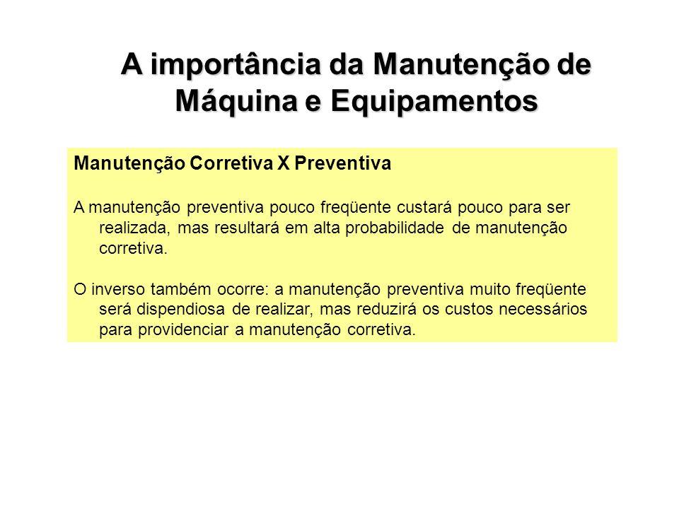 A importância da Manutenção de Máquina e Equipamentos Manutenção Corretiva X Preventiva A manutenção preventiva pouco freqüente custará pouco para ser
