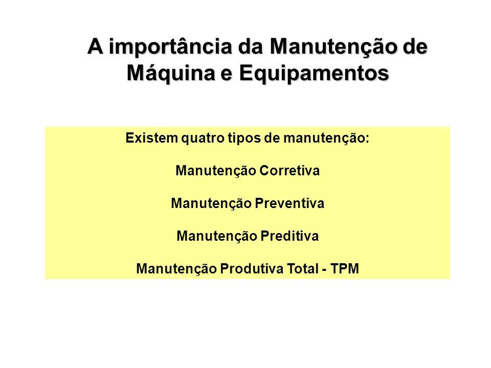 Existem quatro tipos de manutenção: Manutenção Corretiva Manutenção Preventiva Manutenção Preditiva Manutenção Produtiva Total - TPM A importância da
