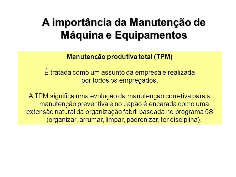 A importância da Manutenção de Máquina e Equipamentos Manutenção produtiva total (TPM) É tratada como um assunto da empresa e realizada por todos os e