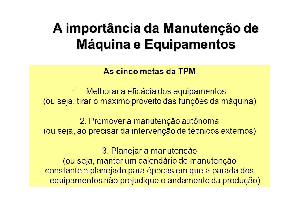 A importância da Manutenção de Máquina e Equipamentos As cinco metas da TPM 1. Melhorar a eficácia dos equipamentos (ou seja, tirar o máximo proveito