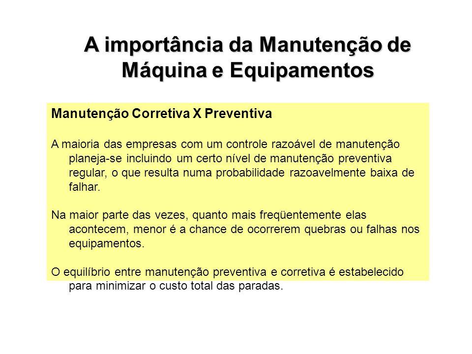 A importância da Manutenção de Máquina e Equipamentos Manutenção Corretiva X Preventiva A maioria das empresas com um controle razoável de manutenção