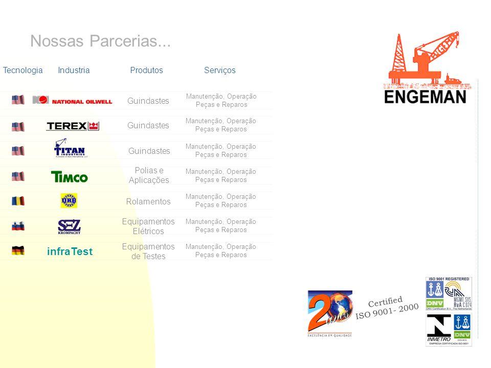 Certified ISO 9001- 2000 TecnologiaIndustriaProdutosServiços Nossas Parcerias...