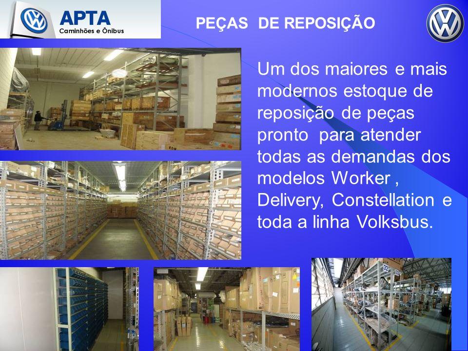 PEÇAS DE REPOSIÇÃO Um dos maiores e mais modernos estoque de reposição de peças pronto para atender todas as demandas dos modelos Worker, Delivery, Co
